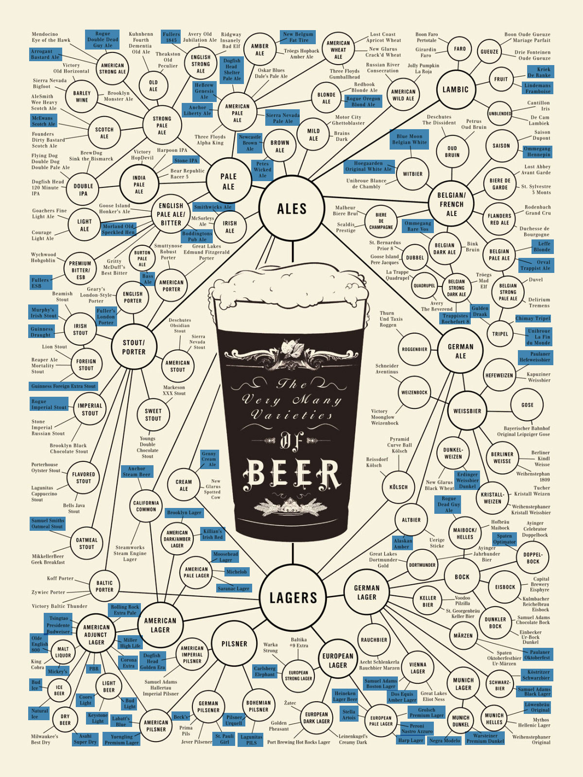 estilos_de_cerveza